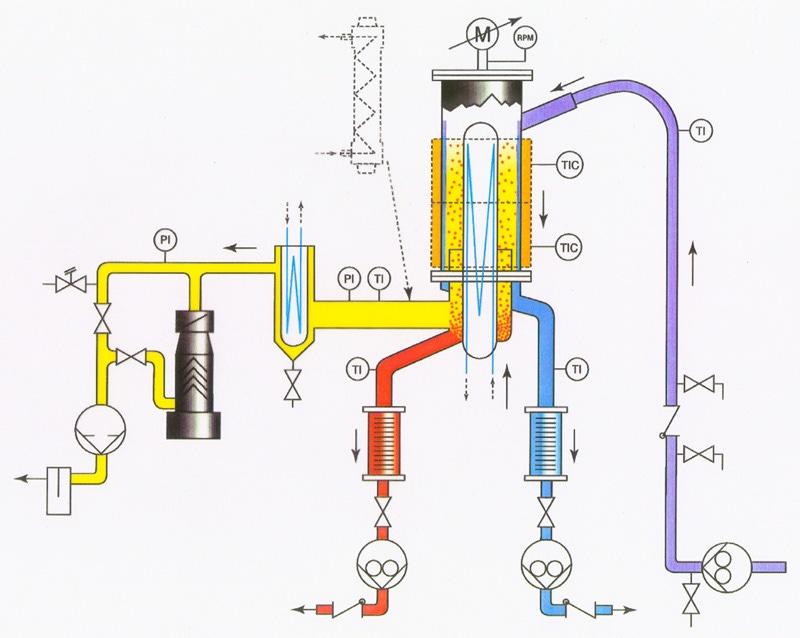 wiped-film process illustration